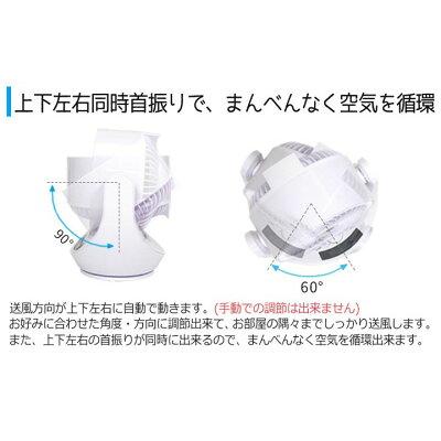 3Dサーキュレーター