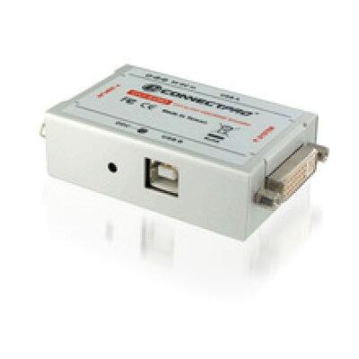 CONNECTPRO DVI EDID信号保持機 +電源アダプタ