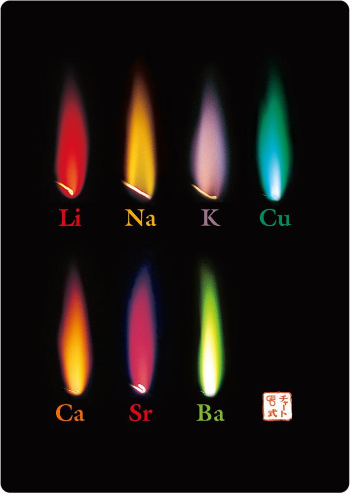 炎 反応 マグネシウム 色