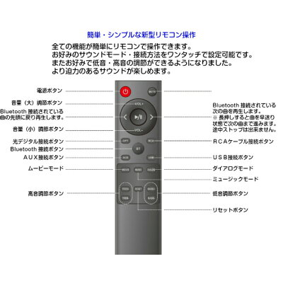 MEGACRA/メガクレイ/サウンドバースピーカー/S11PRO 70W