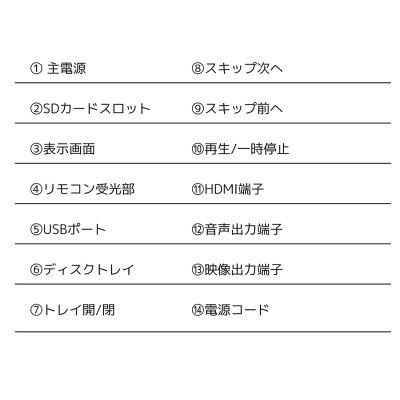 ベルソス 据置 DVDプレーヤー VS-DD202