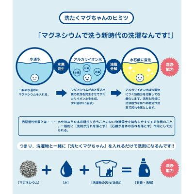 洗たくマグちゃん ブルー(1コ入)