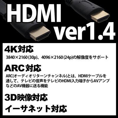 ウルマックスオリジナル hdmiケーブル フラット   ul-cavs001