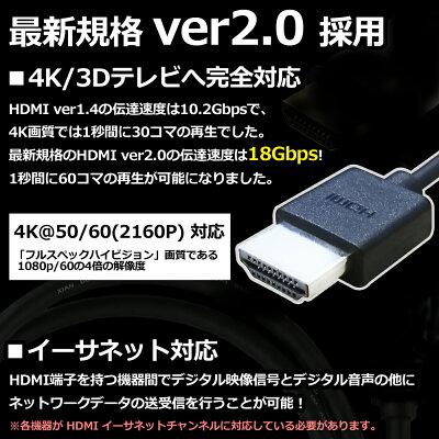 ウルマックス HDMIケーブル Ver2.0 3m