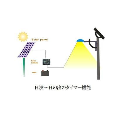 新型10A/12-24V ソーラーパネル専用 チャージコントローラー