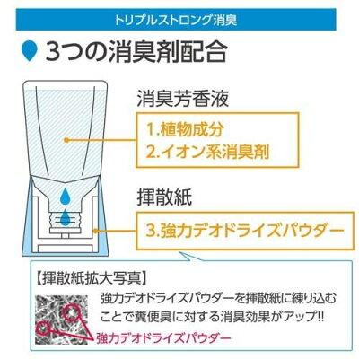 トイレのスッキーリ! Sukki-ri! 消臭芳香剤 アロマラベンダーの香り(400ml)