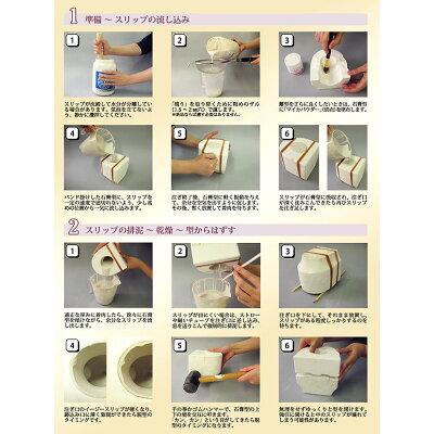 モデリングキャスト   鋳 成形用材料 旧 イージースリップ