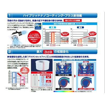 三菱電機 ダクト用換気扇 VD-10ZC10
