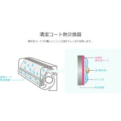 MITSUBISHI MSZ-GV2819-W ピュアホワイト 霧ヶ峰 GVシリーズ  エアコン主に10畳用