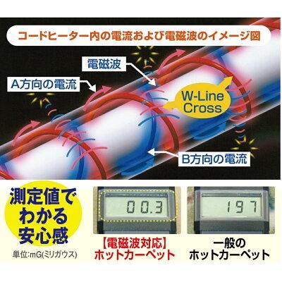 ゼンケン 電気ホットカーペット 1畳タイプ(本体のみ)(1台)