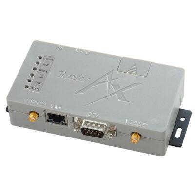 SUNCORP ダイヤルアップルータ SC-RAX220