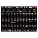 CMC CMC 20周年ポスター MCMC20 ミニカー雑貨