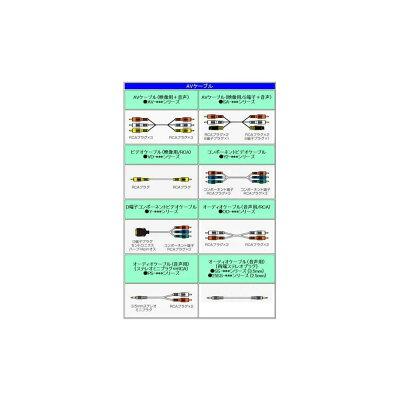 RCAオーディオケーブル(赤・白/オス/2m)
