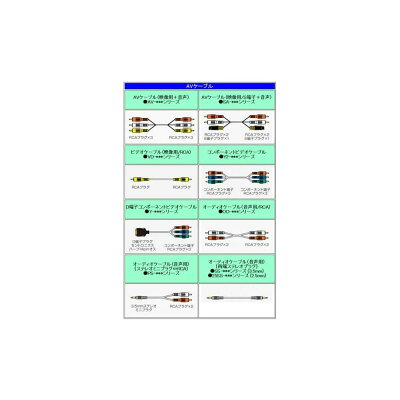 comon オーディオケーブル OD-Y