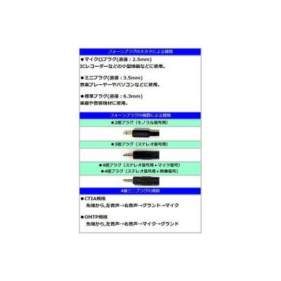 【カモン(COMON)製】2.5mmステレオ(4極)⇔RCA(黄,赤,白)変換ケーブル/1.5m【425-15A】