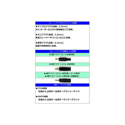 【COMON(カモン)製】3.5mmステレオケーブル(片側L型/オス⇔オス)/1m【SS-10A】