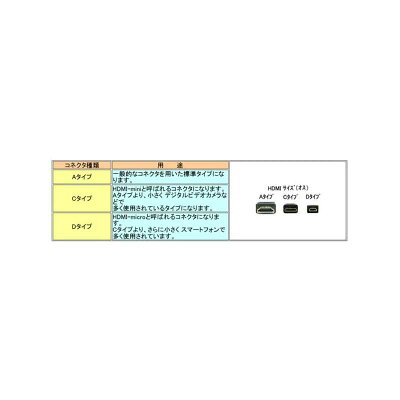 comon 2HDMI-20E
