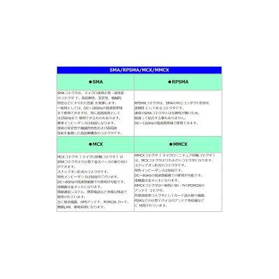 COMON SMA延長用ケーブル1mCOMON SMAE-10SMA(オスねじ) - SMA (メスねじ)