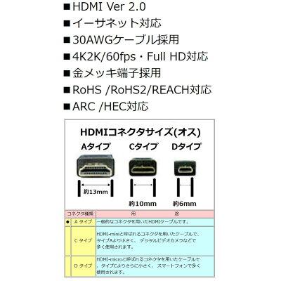 comon HDMIケーブル 2HDMI-10
