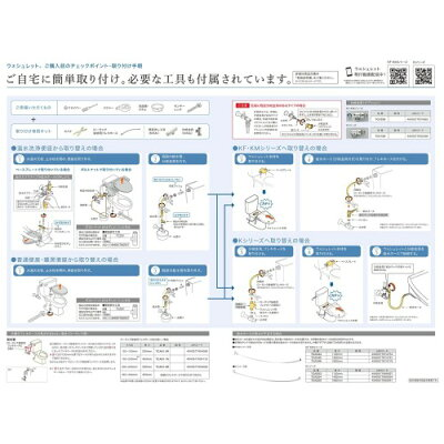 TOTO ウォシュレット KMシリーズ 瞬間式 TCF8CM66#NW1