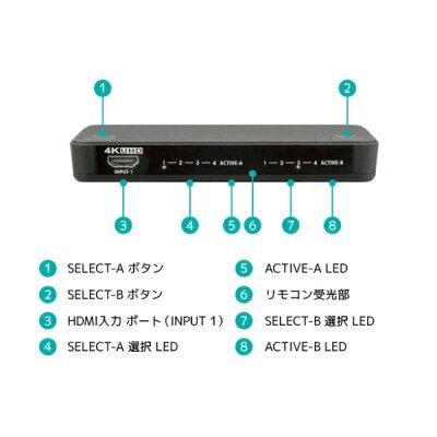ラトックシステム HDMIマトリックススイッチ RS-HDSW42-4K