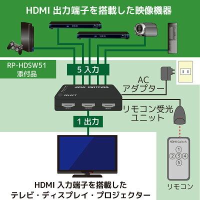ラトック 5入力1出力 HDMIセレクター RP-HDSW51 Dolby Atmos
