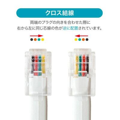 ミヨシ 受話器用カールコード 0.3m クロス結線 グレー DC-J403/GY(1コ入)