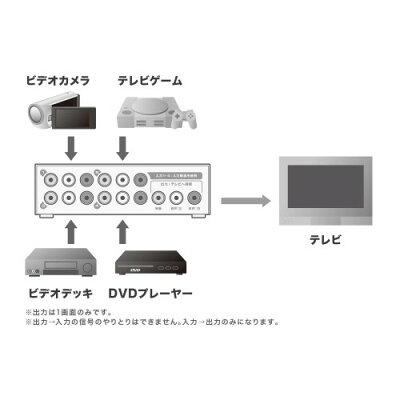 ミヨシ 4入力 1出力 AVセレクター  MCO RCS-01/BK