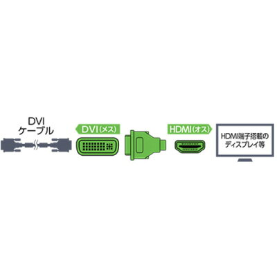 MCO DVI-HDMI変換アダプタ VDA-HD02/BK