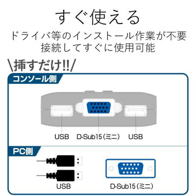 ELECOM USBパソコン切替器 KVM-KUSN