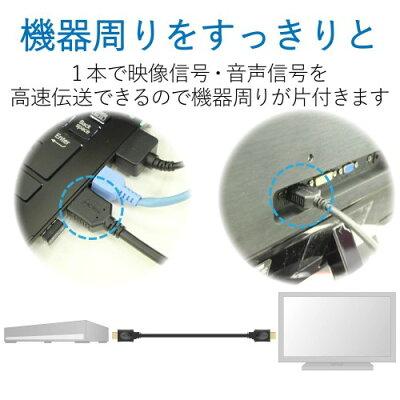 HDMIケーブル 1.5.4 イーサネット対応 1.5m ブラック(1コ入)