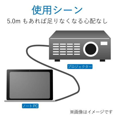 HDMIケーブル 1.4 イーサネット対応 5m ブラック(1コ入)