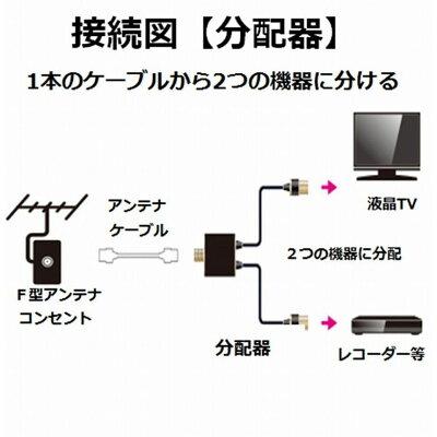 ELECOM DH-ATD48K05BK アンテナ分配器/ 4K8K対応/ ブラック