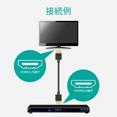 エレコム 2.0m 3D映像・イーサネット対応 Ver1.4HDMIケーブル HDMI⇔HDMI BIC-HDMI20BK