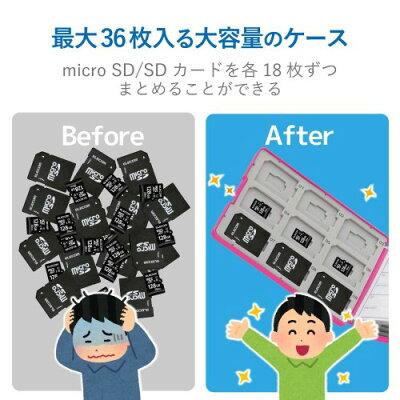 エレコム SD/microSDカードケース プラスチックタイプ CMC-SDCPP36PN(1コ入)