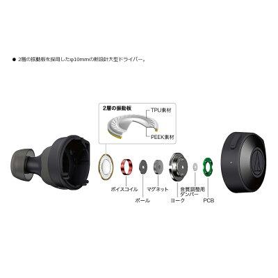 audio-technica フルワイヤレスイヤホン ATH-CKS5TW BK