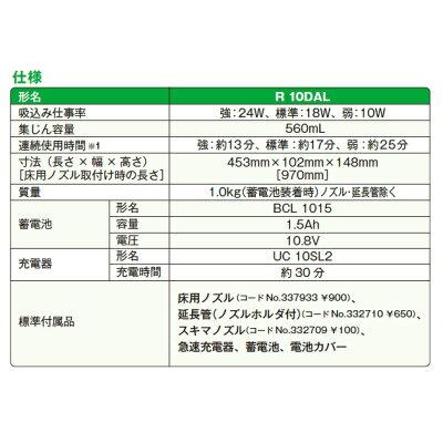 HITACHI コードレスクリーナー R 10DAL(LCS)
