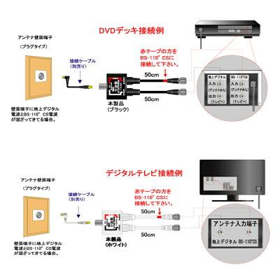 ケーブル付 アンテナ分波器 2.5Cトリプルシールドケーブルデジタル放送対応