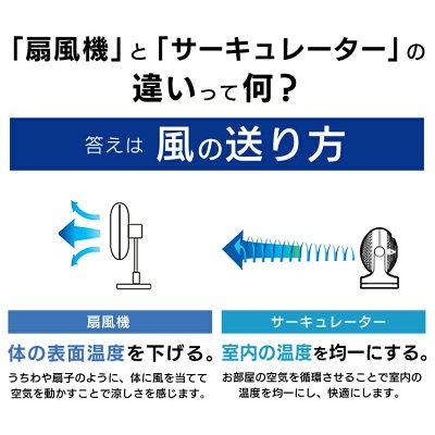 アイリスオーヤマ サーキュレーター 8畳 リモコン首振り マカロン型 1個