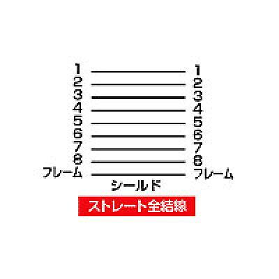 MACシリアルケーブル(2m)