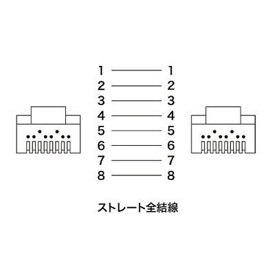 サンワサプライ つめ折れ防止カテゴリ6LANケーブル KB-T6TS-07G