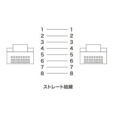 ツメ折れ防止 CAT5e LANケーブル 2m グリーン LA-Y5TS-02G(1本入)