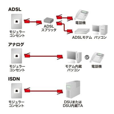 サンワサプライ コア付シールドツイストモジュラーケーブル TEL-FST-5N2