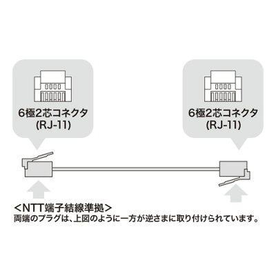 サンワサプライ シールド付ツイストモジュラーケーブル TEL-ST-15N2