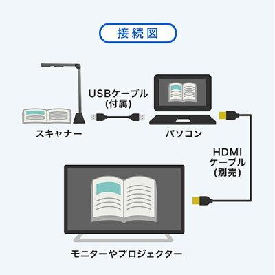 スタンドスキャナー USB書画カメラ 400-CAM069