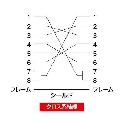 RS-232Cケーブル 5m KRS-403XF5N(1本入)