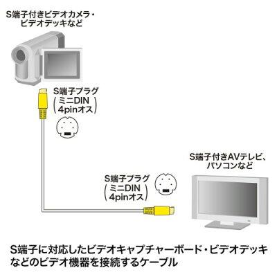 サンワサプライ S端子ビデオケーブル 1m KM-V7-10K2