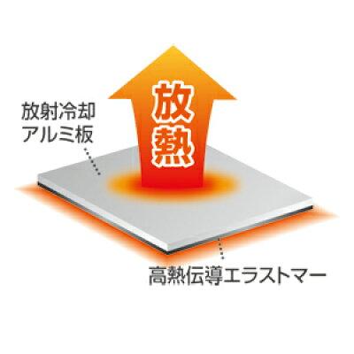 サンワサプライ ノートパソコン冷却パッド  り・シルバー  tk-clnp12sv