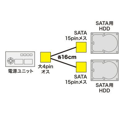 シリアルATA電源ケーブル(16cm・ラッチ ) TK-PWSATA3LAN サンワサプライ