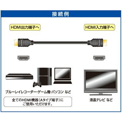 イーサネット対応 HDMIケーブル 黒 0.5M 05-0570(1コ入)